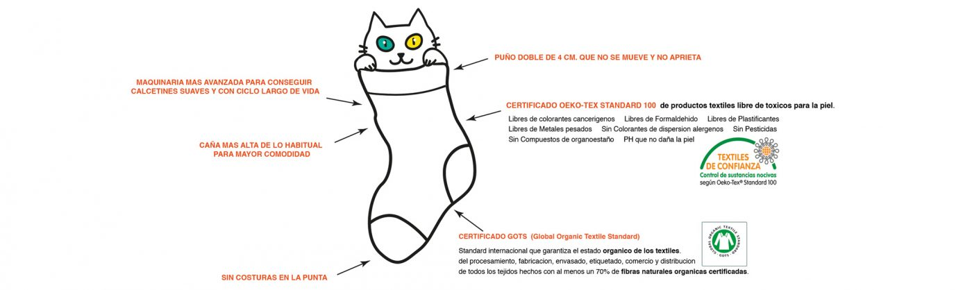 como-se-hacen-calcetines-ecologicos-atrapapies-www.atrapapies.com